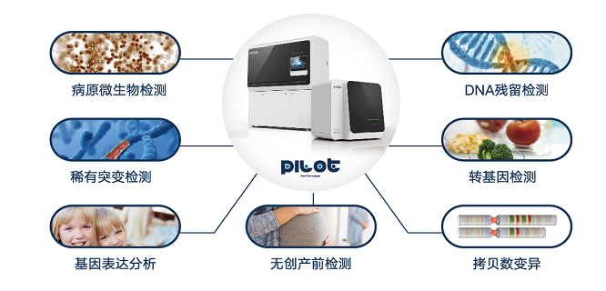 领航基因PCR扩增仪获医疗器械批文,独特优势契合临床需求