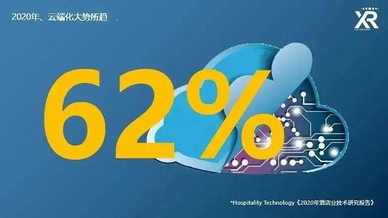 """雅斯特酒店集团数字化转型之""""千里眼""""篇"""