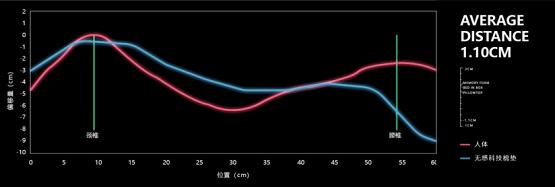 COOX无感科技棉亮相顾家深睡发布会,携手提升国民睡眠质量,tokyo hot n0610