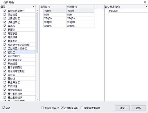 MapGIS自然资源统一确权登记建库系统 助力美丽中国建设